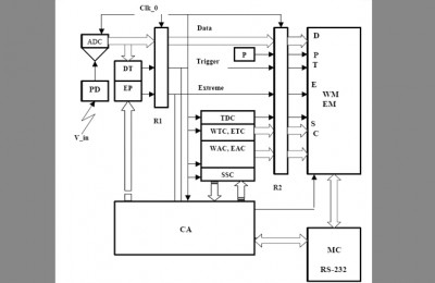 Data Acquisition System for High Voltage Recording